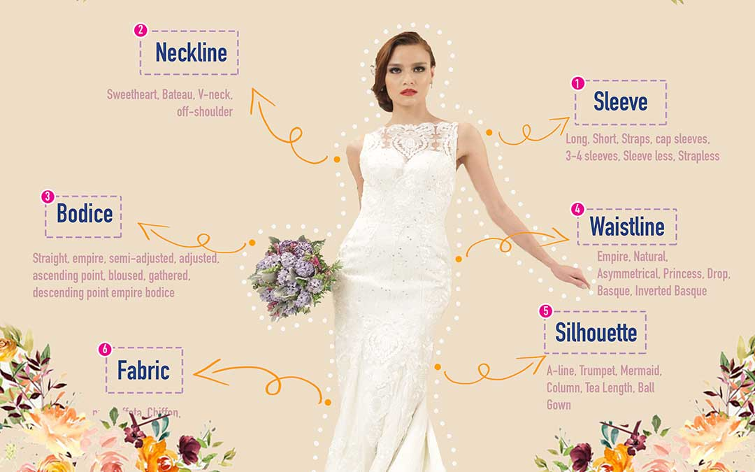 Anatomy of A Bridal Gown According to Zandra Lim